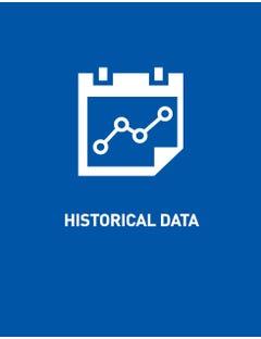 Long-term Forecast - Historical Data