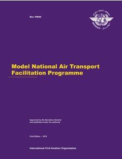 Model National Air Transport Facilitation Programme (Doc 10042)