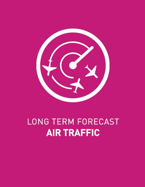Long-term Forecast - Passenger Traffic Module - By Departure Country (one country)