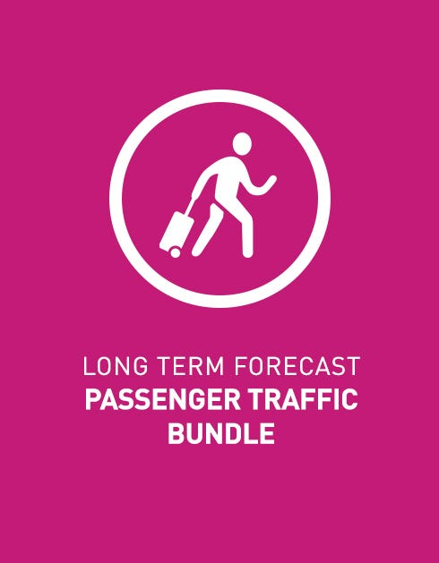 Long-term Forecast - Passenger Traffic Module (Traffic by Route Group, Region, Country Pair, Aggregated Country) - BUNDLE